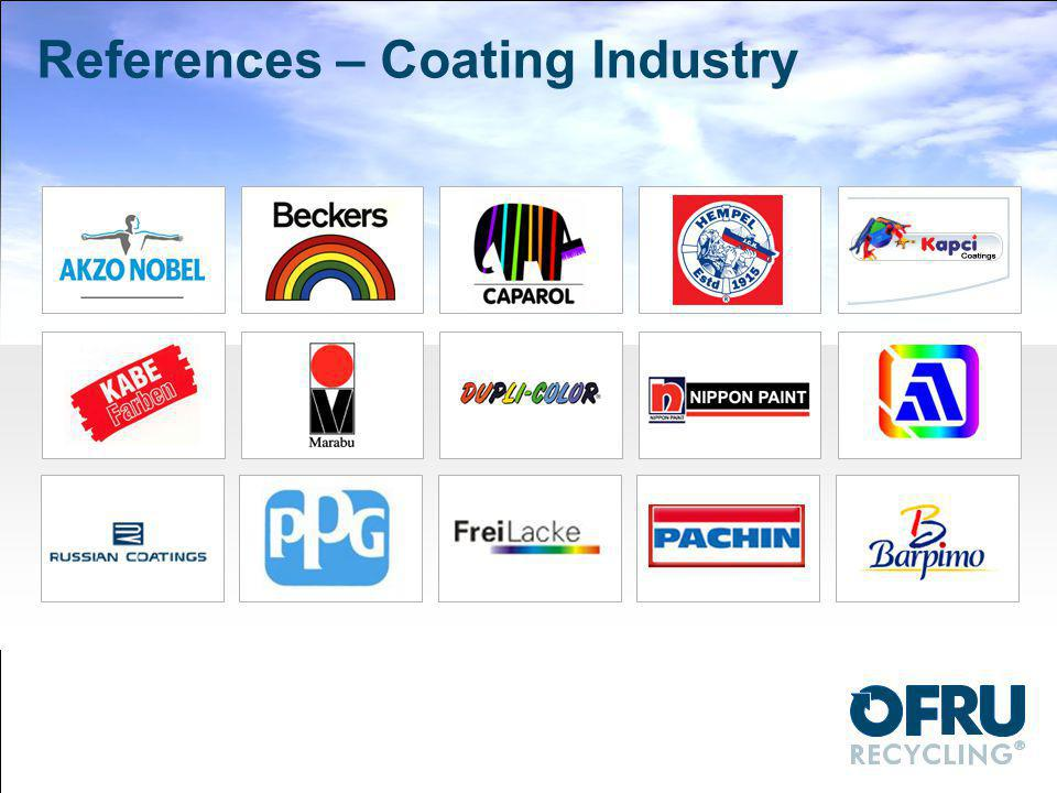 References – Coating Industry