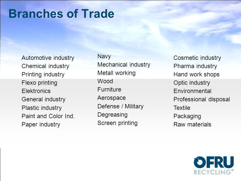Branches of Trade Automotive industry Chemical industry