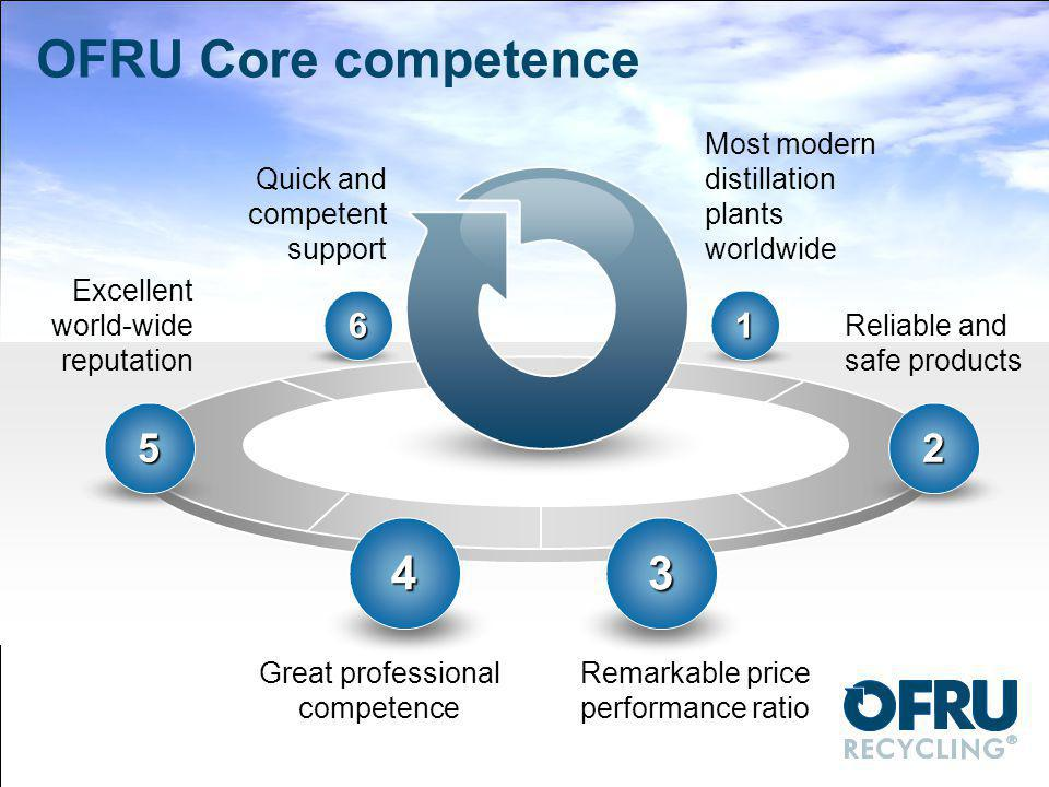 OFRU Core competence Most modern distillation plants worldwide. Quick and competent support. Excellent world-wide reputation.