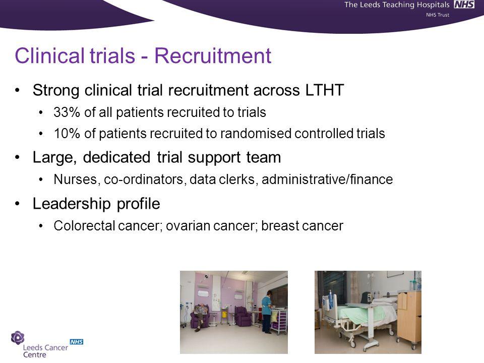 Clinical trials - Recruitment