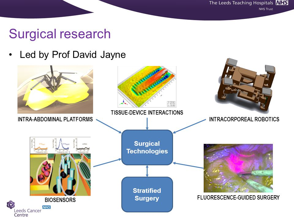Surgical research Led by Prof David Jayne Surgical Technologies