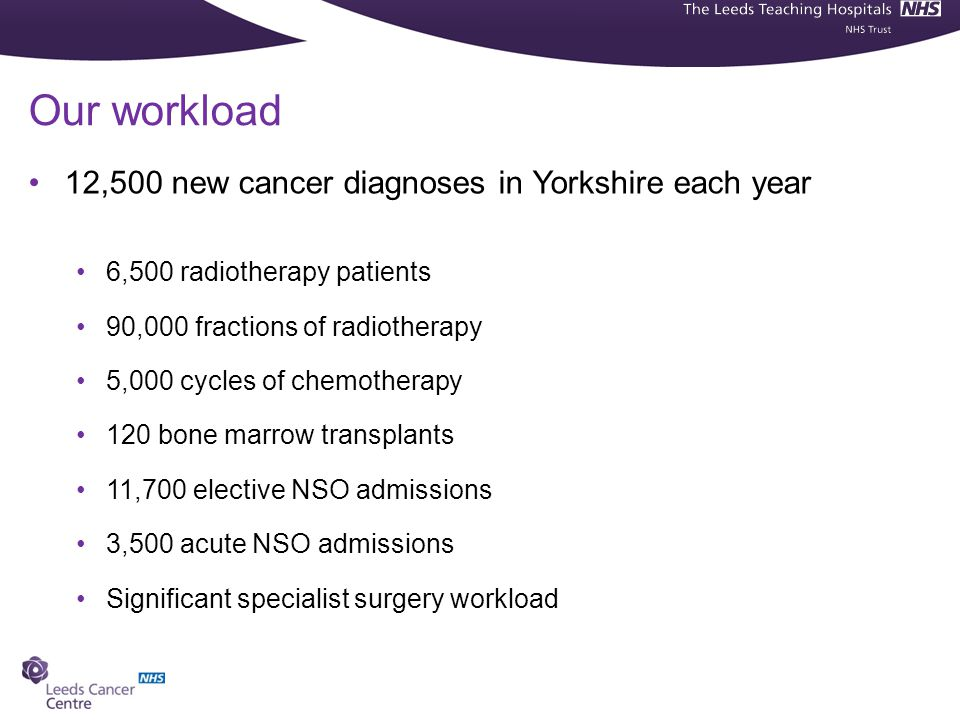 Our workload 12,500 new cancer diagnoses in Yorkshire each year