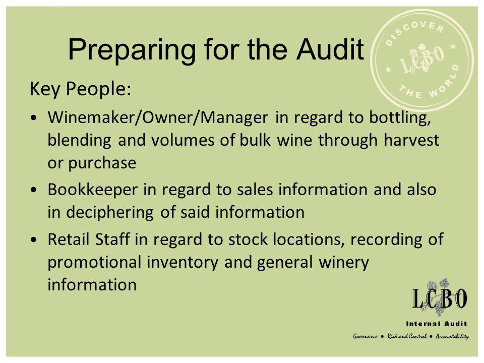 Preparing for the Audit