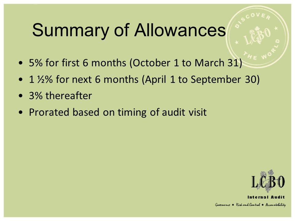 Summary of Allowances 5% for first 6 months (October 1 to March 31)