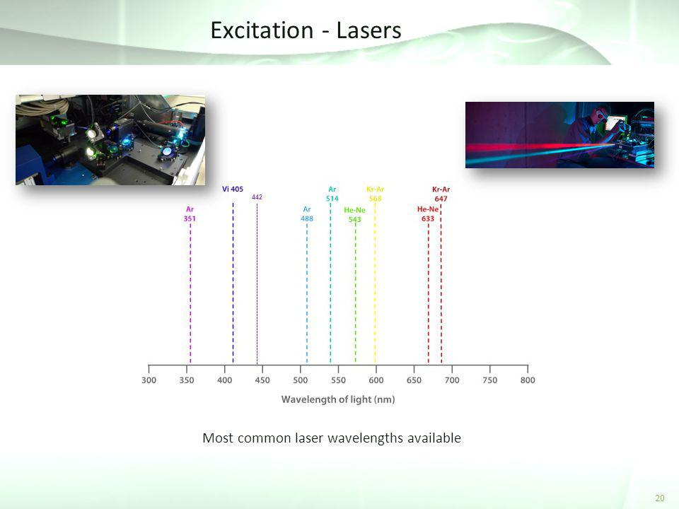 Excitation - Lasers Most common laser wavelengths available 20 488 nm