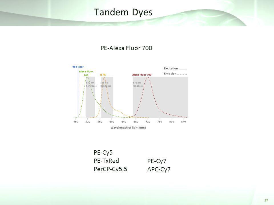 Tandem Dyes PE-Alexa Fluor 700 PE-Cy5 PE-TxRed PerCP-Cy5.5 PE-Cy7