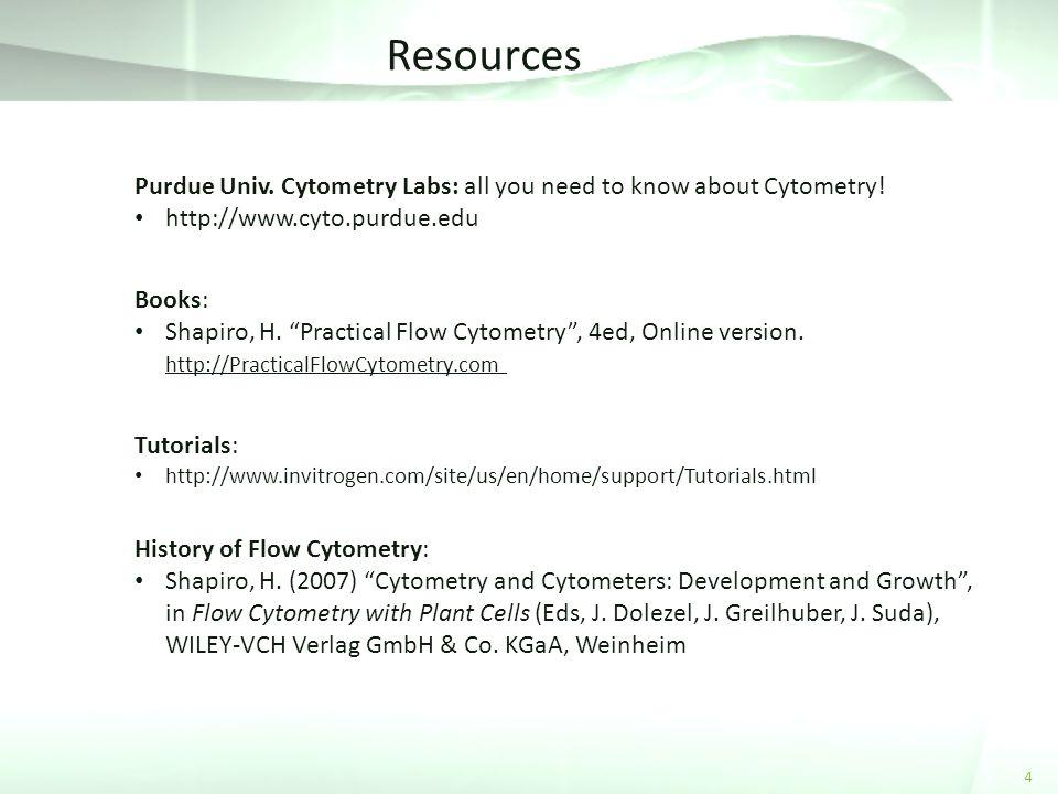 Resources Purdue Univ. Cytometry Labs: all you need to know about Cytometry! http://www.cyto.purdue.edu.