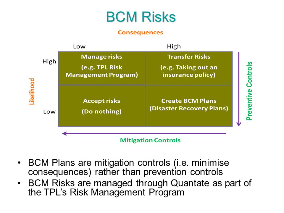 BCM Risks BCM Plans are mitigation controls (i.e. minimise consequences) rather than prevention controls.