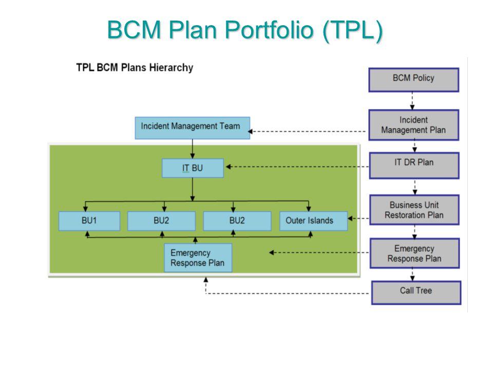 BCM Plan Portfolio (TPL)