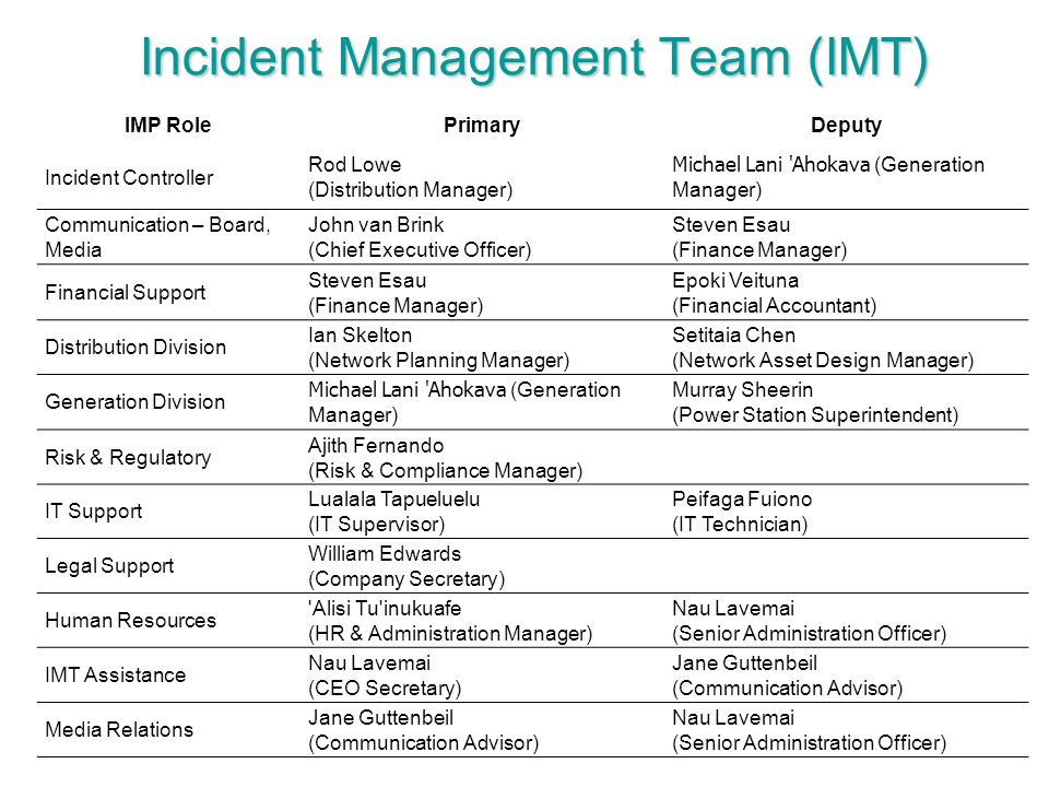 Incident Management Team (IMT)