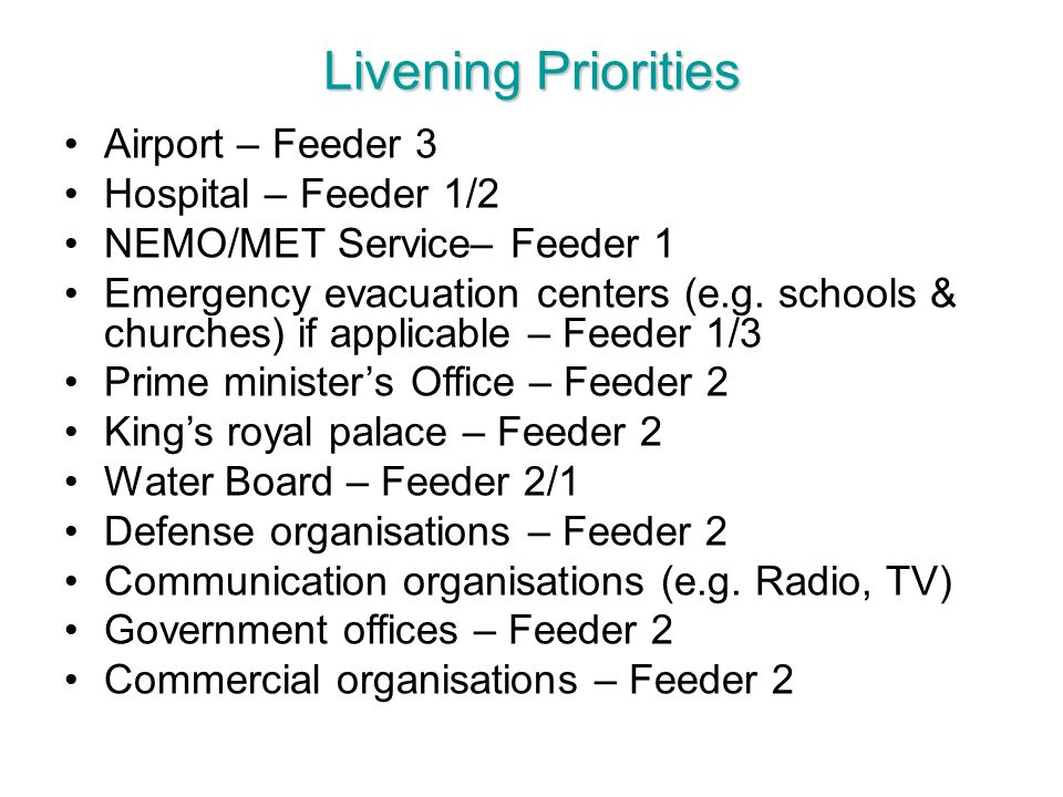 Livening Priorities Airport – Feeder 3 Hospital – Feeder 1/2