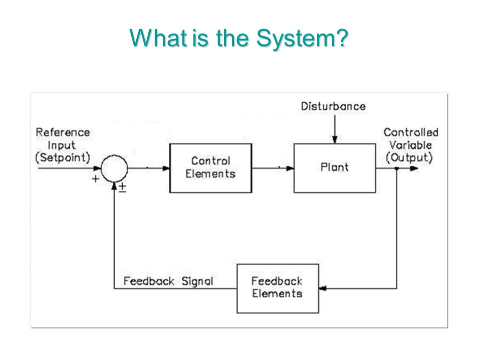 What is the System