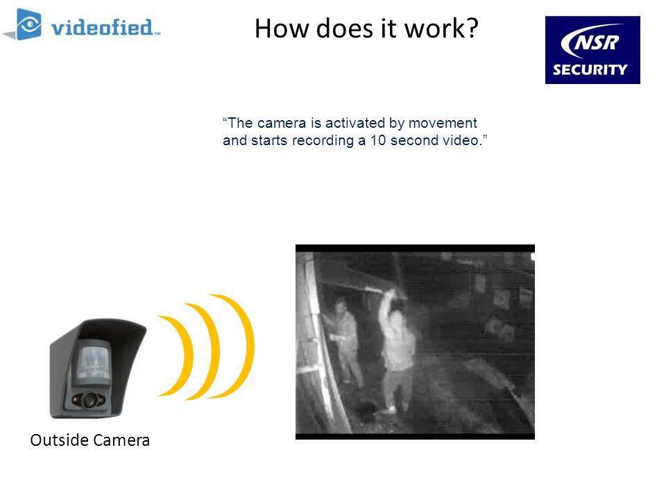 How does it work Monitoring Station Outside Camera