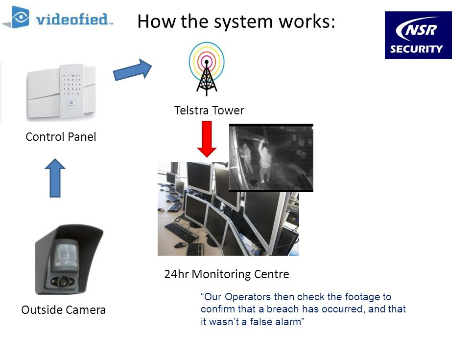 How the system works: Monitoring Station Telstra Tower Control Panel