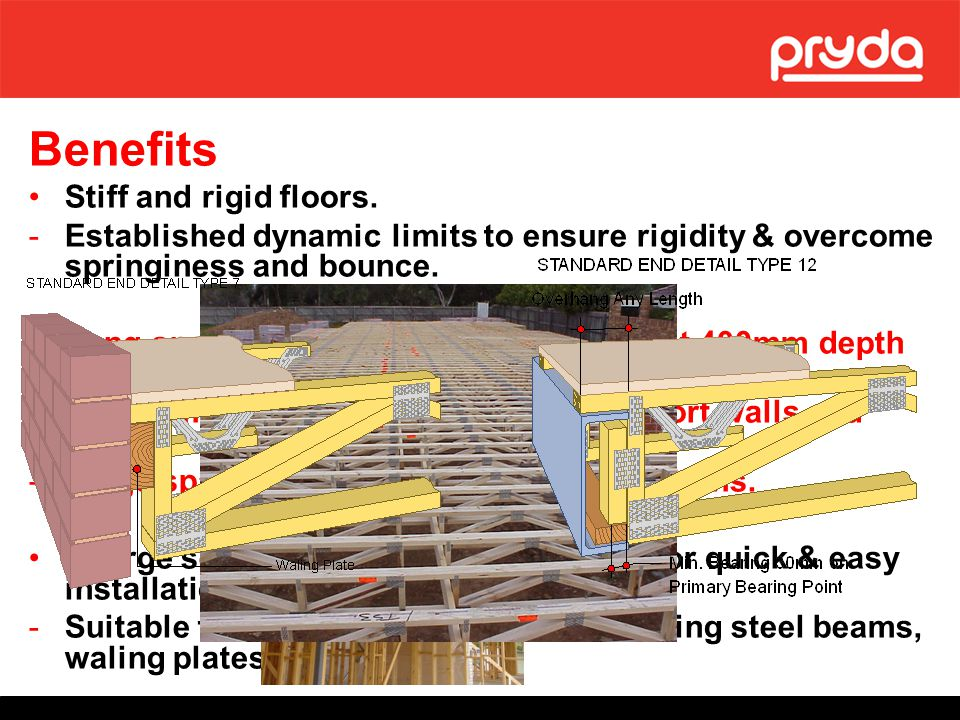 Benefits Stiff and rigid floors.
