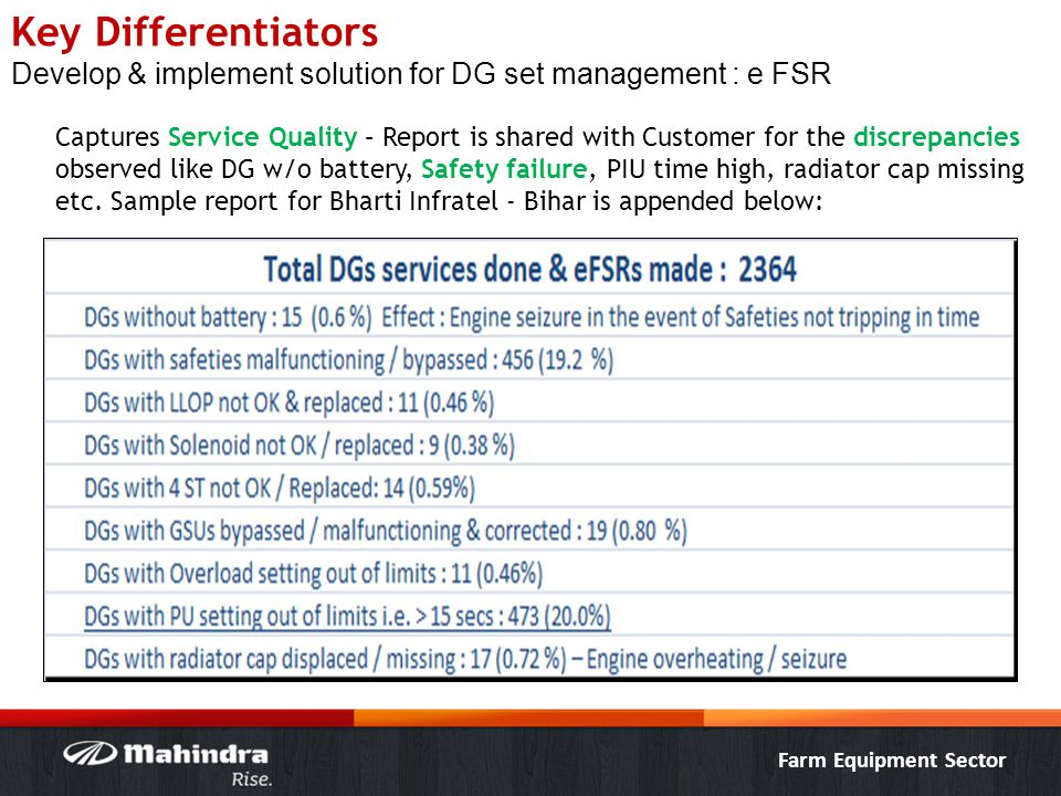 Key Differentiators Develop & implement solution for DG set management : e FSR.