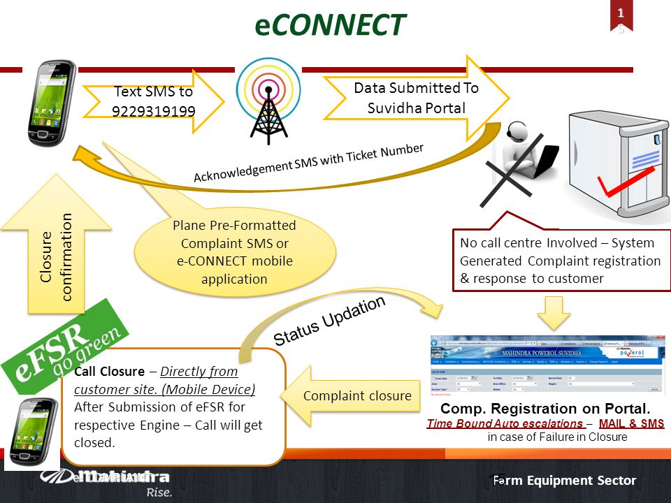 Key Differentiators e Connect - Complaint Management Effects: