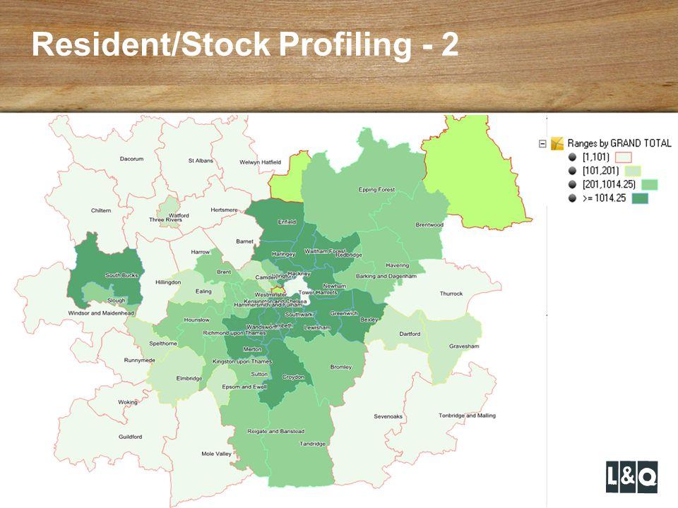 Resident/Stock Profiling - 2
