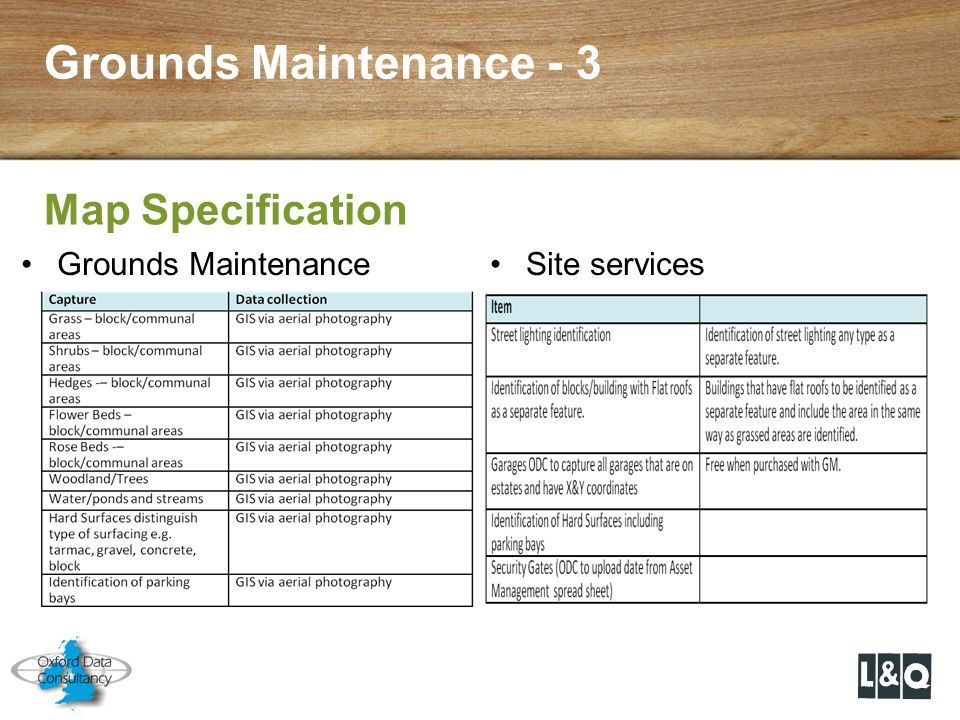 Grounds Maintenance - 3 Map Specification Grounds Maintenance