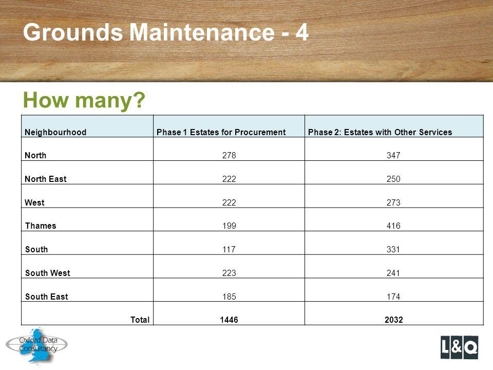 Grounds Maintenance - 4 How many Neighbourhood