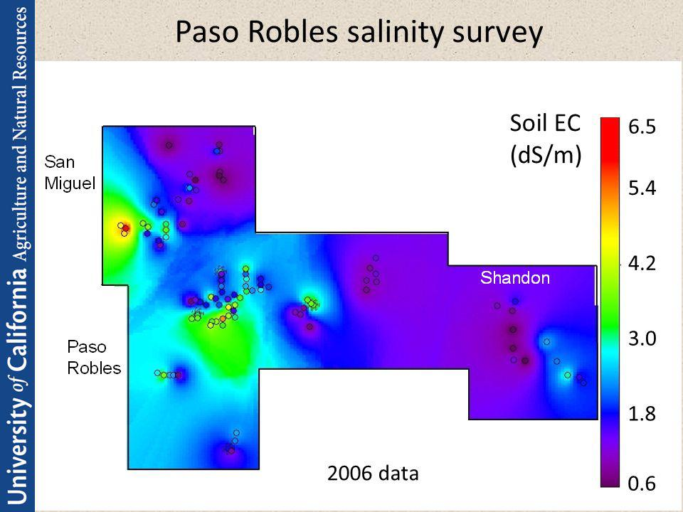 Paso Robles salinity survey