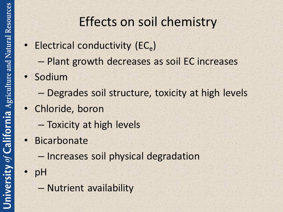 Effects on soil chemistry