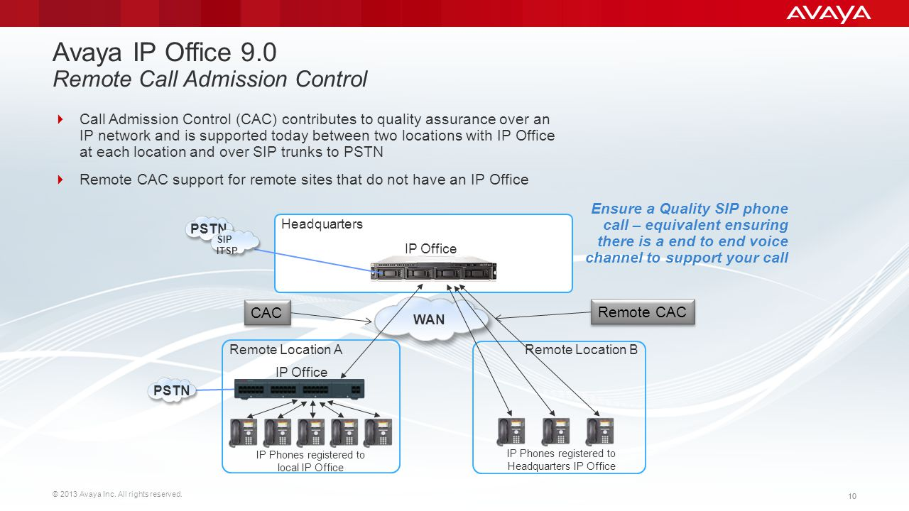 Avaya IP Office 9.0 Remote Call Admission Control