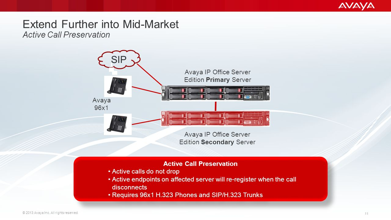Extend Further into Mid-Market Active Call Preservation