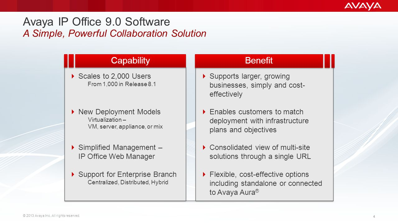 Avaya IP Office 9.0 Software A Simple, Powerful Collaboration Solution