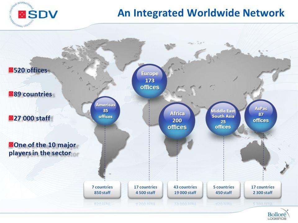 An Integrated Worldwide Network