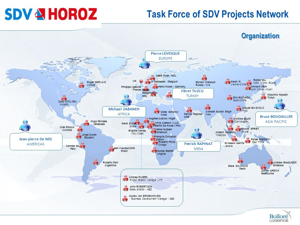 Task Force of SDV Projects Network