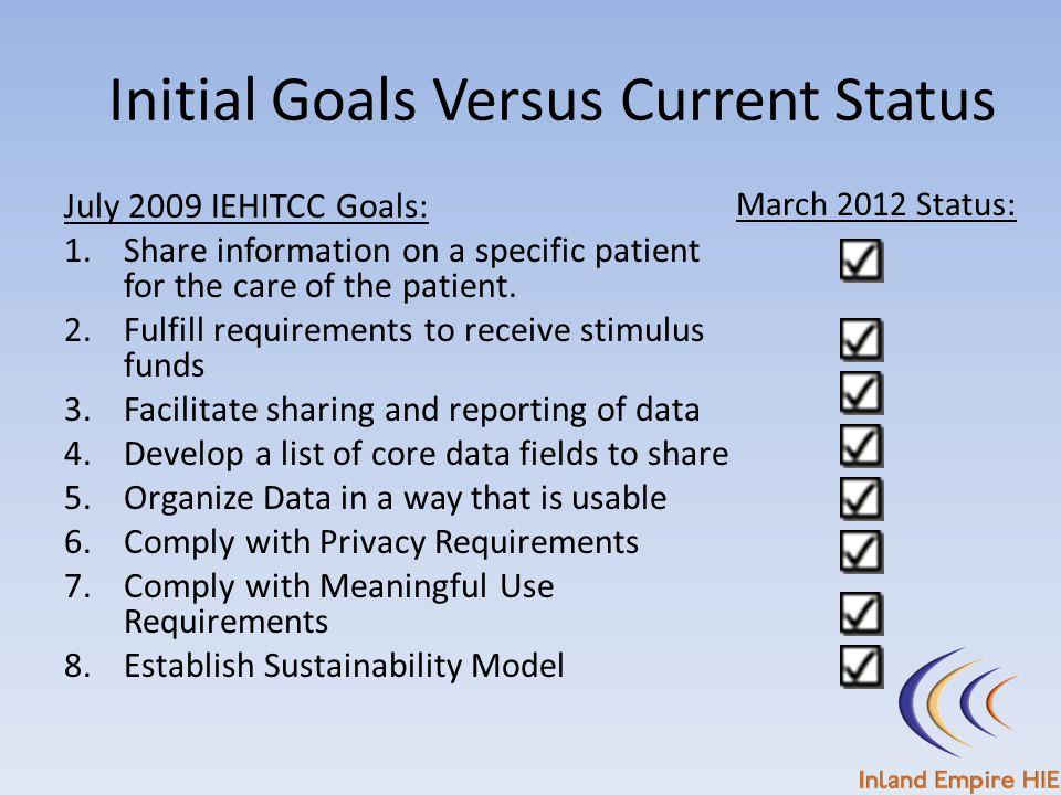 Initial Goals Versus Current Status