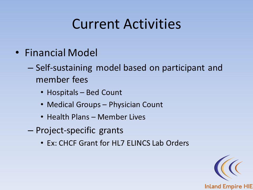 Current Activities Financial Model