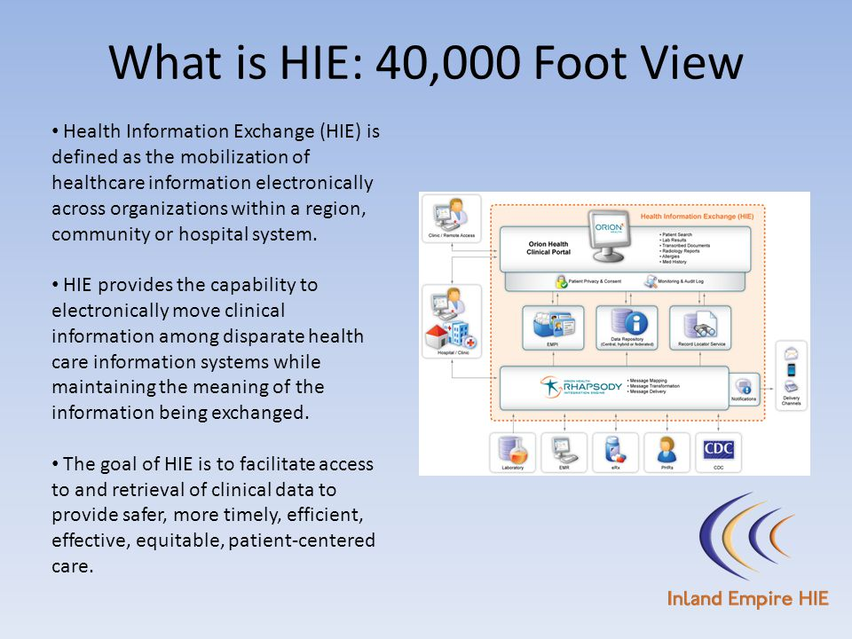 What is HIE: 40,000 Foot View