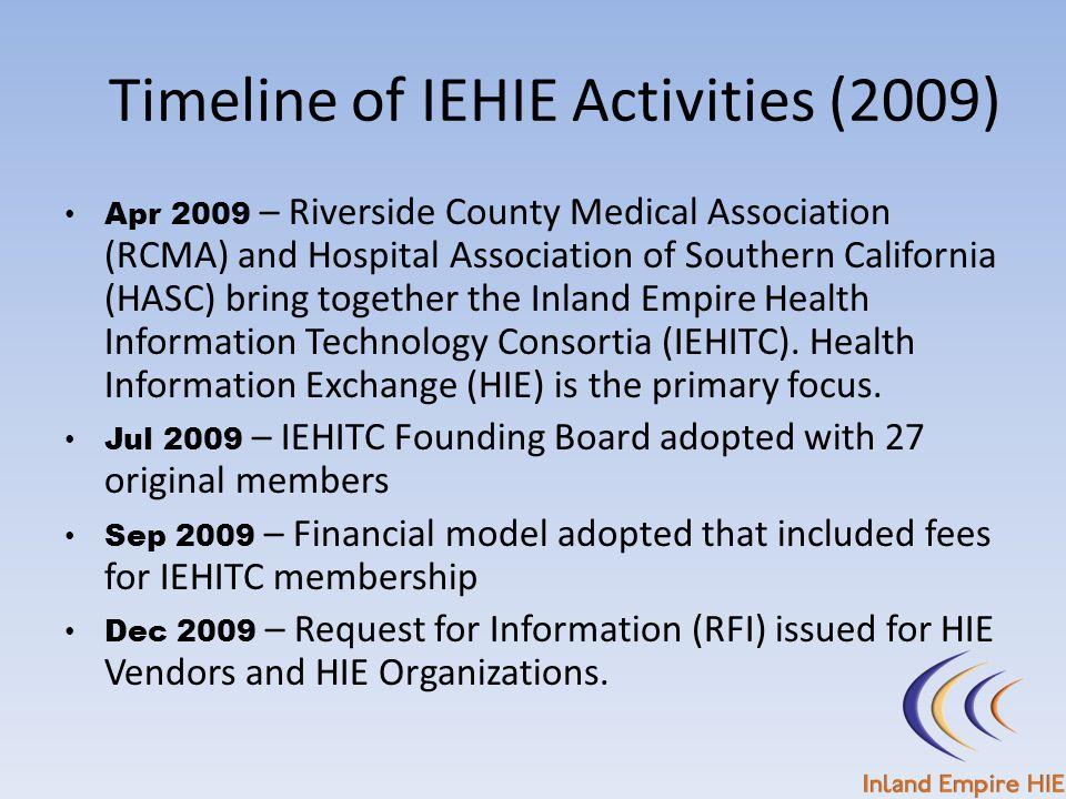 Timeline of IEHIE Activities (2009)