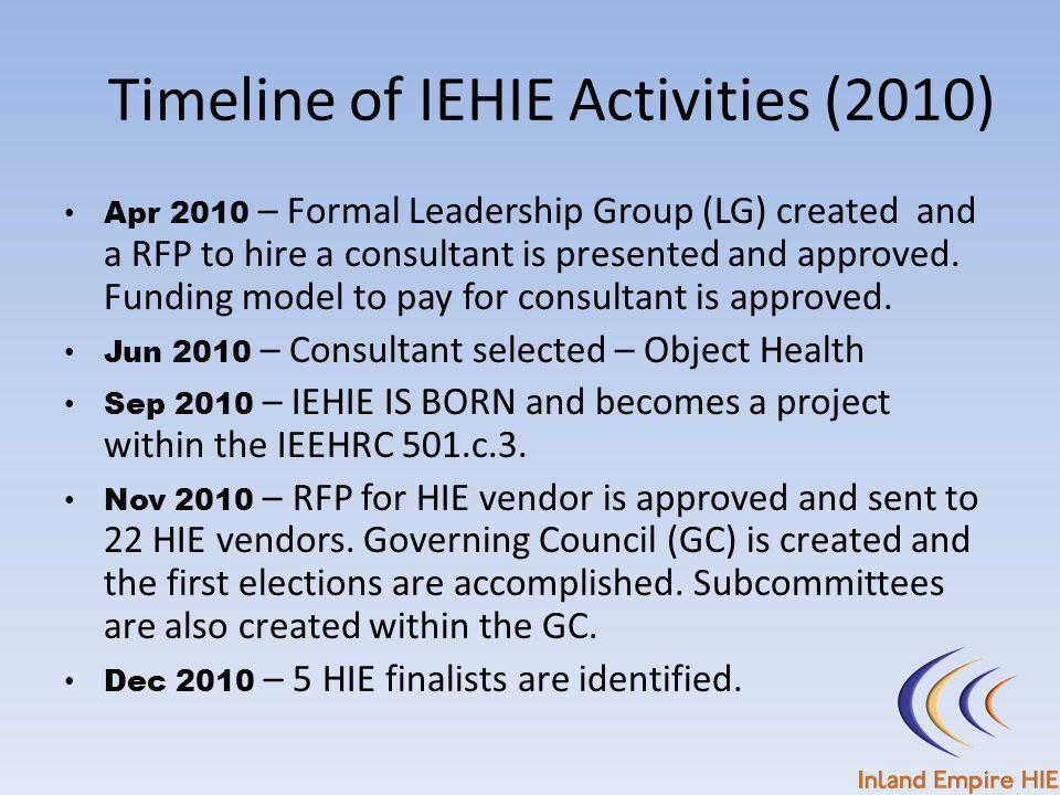 Timeline of IEHIE Activities (2010)