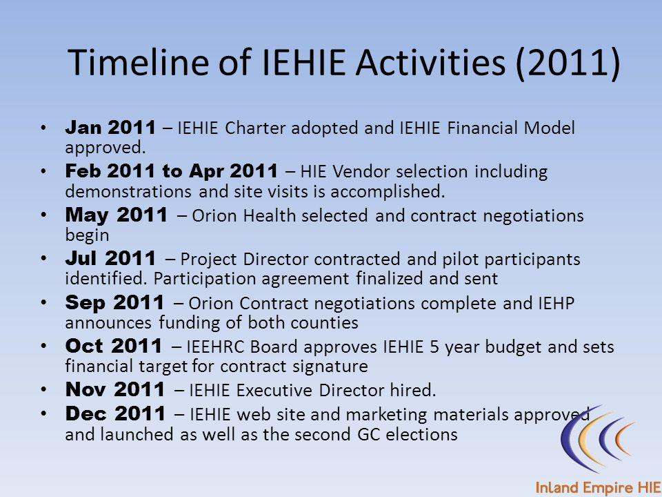 Timeline of IEHIE Activities (2011)