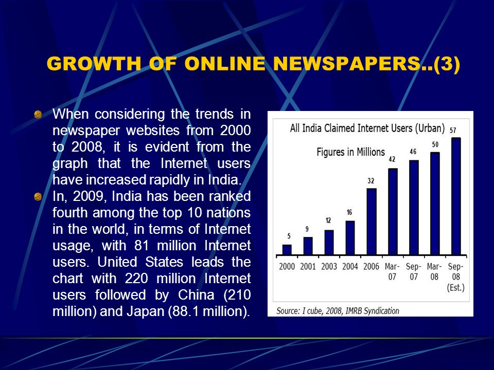 GROWTH OF ONLINE NEWSPAPERS..(3)