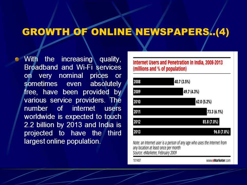 GROWTH OF ONLINE NEWSPAPERS..(4)
