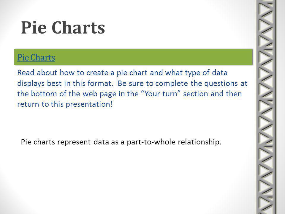 Pie Charts Pie Charts.