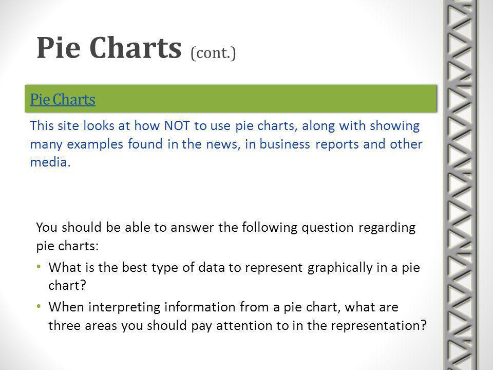Pie Charts (cont.) Pie Charts