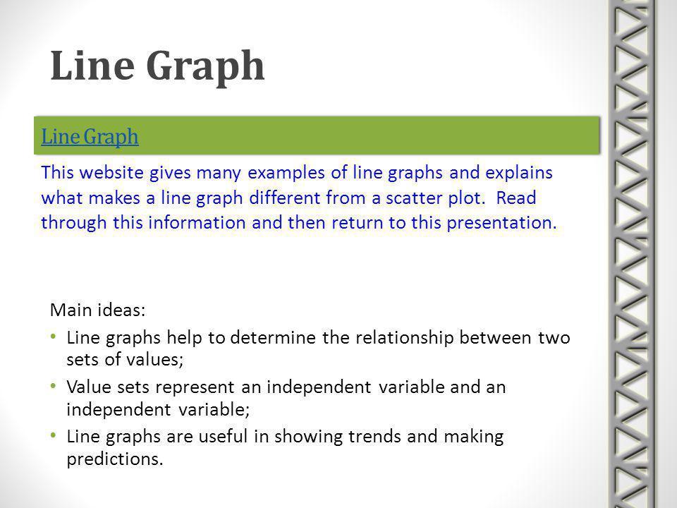 Line Graph Line Graph.