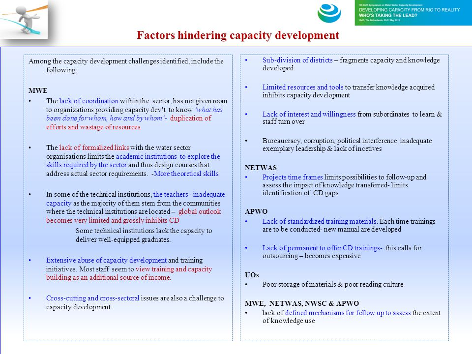 Factors hindering capacity development