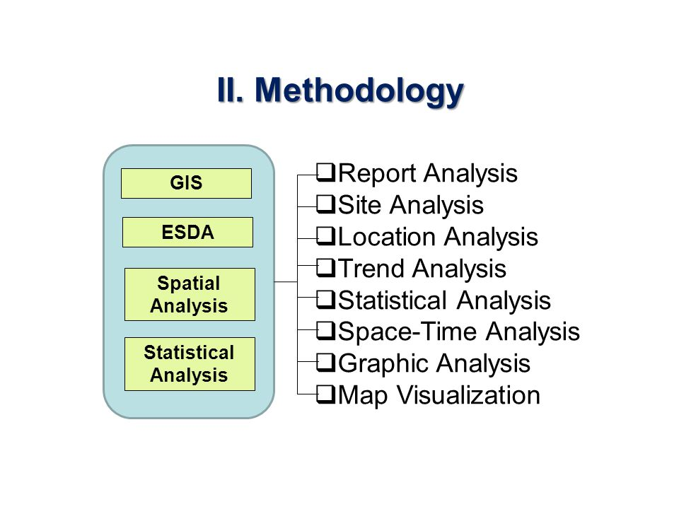 II. Methodology Report Analysis Site Analysis Location Analysis