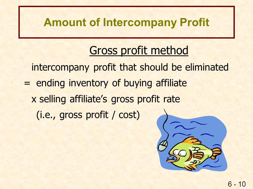 Elimination of Downstream Intercompany Profit
