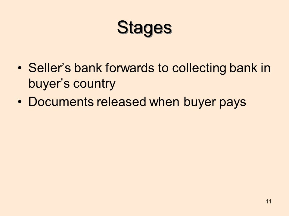 Stages Seller's bank forwards to collecting bank in buyer's country
