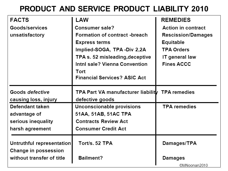 PRODUCT AND SERVICE PRODUCT LIABILITY 2010