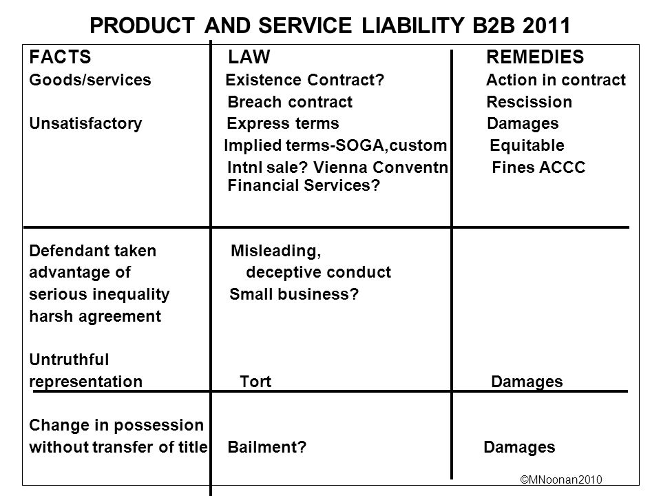 PRODUCT AND SERVICE LIABILITY B2B 2011