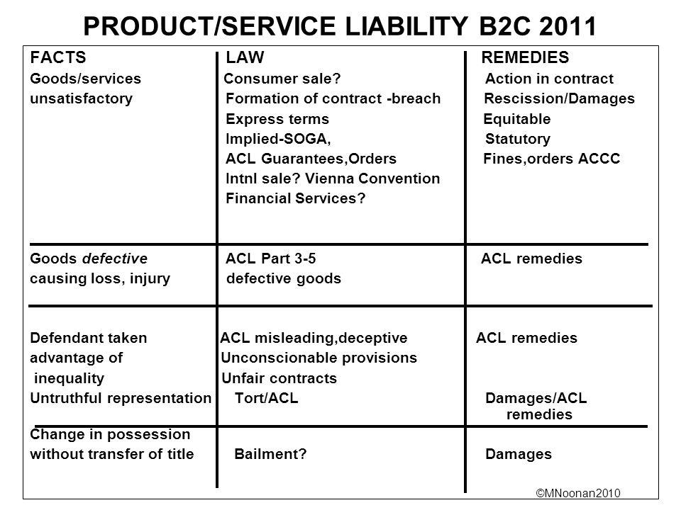 PRODUCT/SERVICE LIABILITY B2C 2011