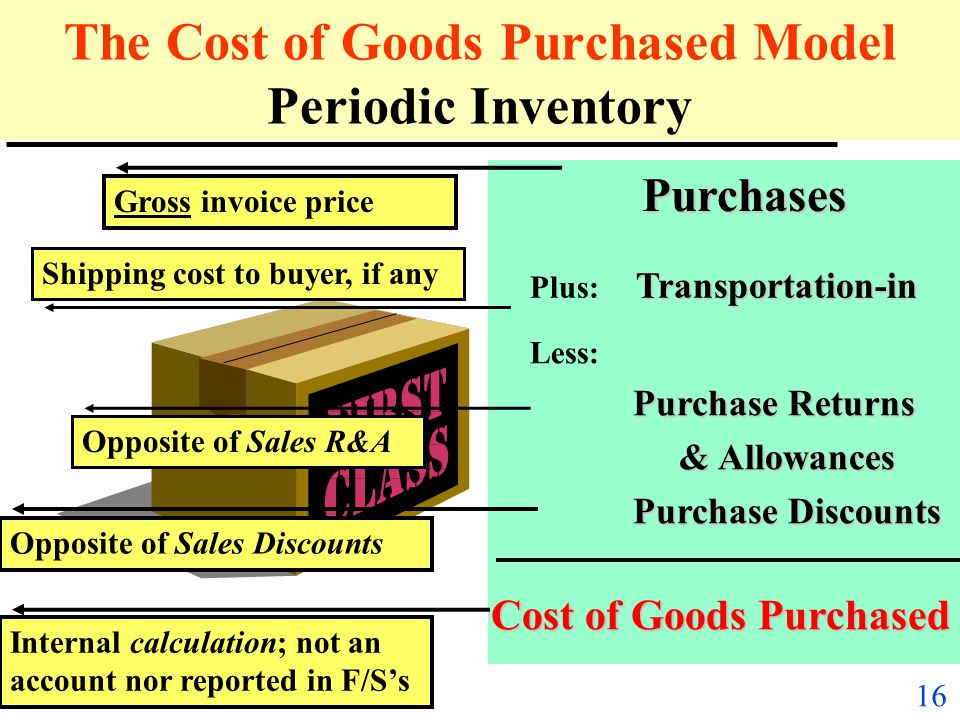 The Cost of Goods Purchased Model Periodic Inventory